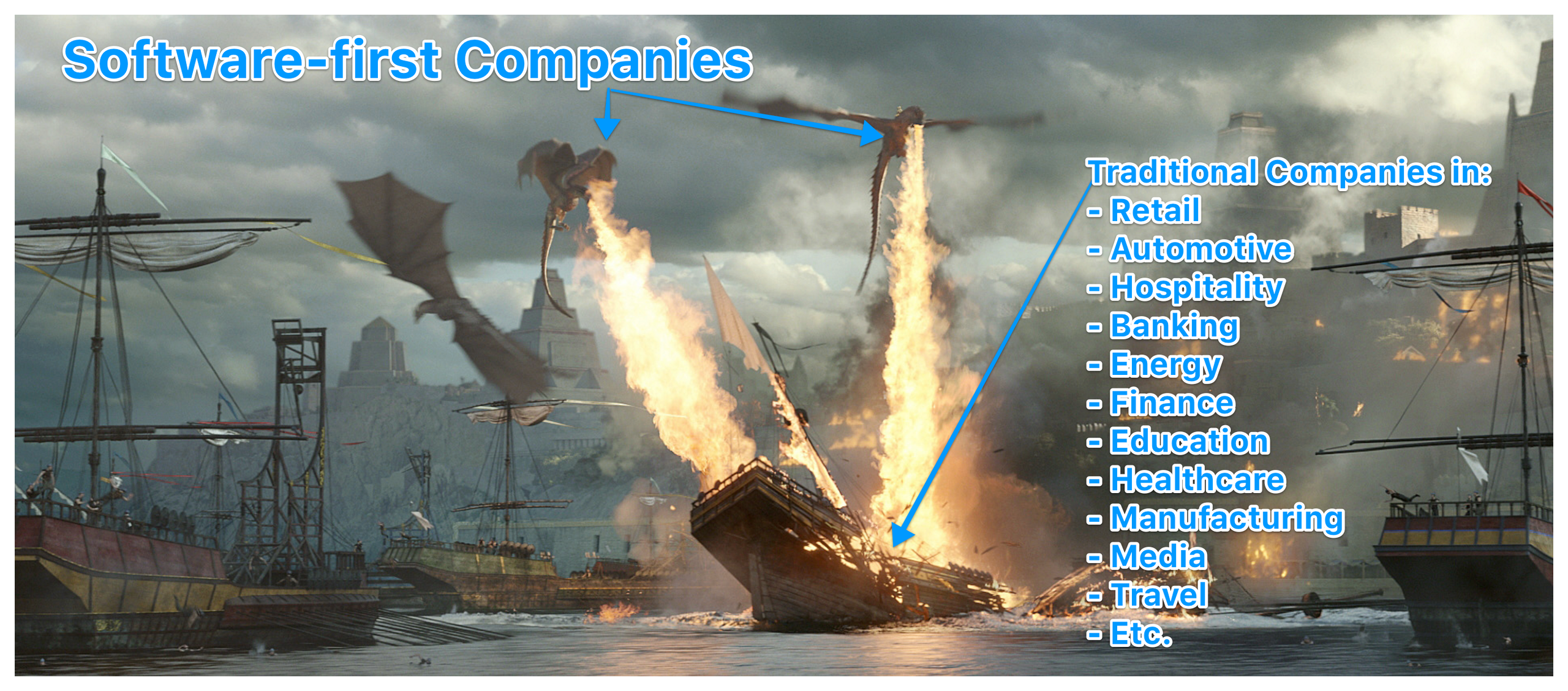 Software dominates industries like the fire-breathing dragons in Game of Thrones