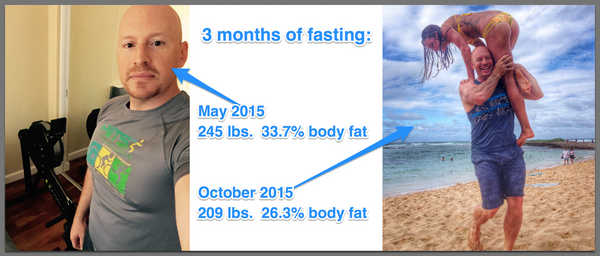 Fasting Update: Three Months In